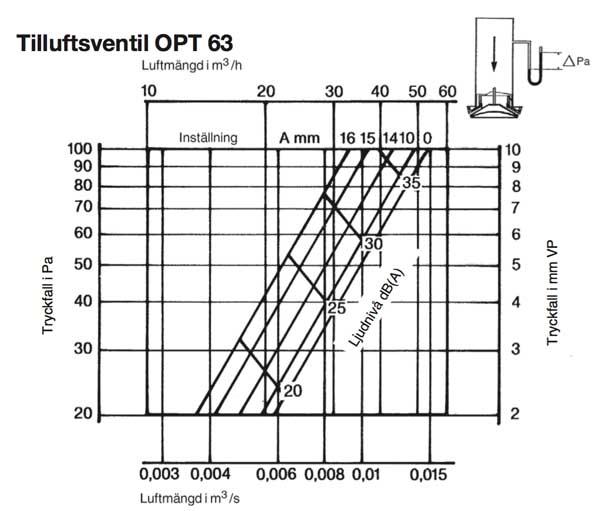 OPT63
